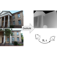 DeMoN: Depth and Motion Network for Learning Monocular Stereo (CVPR 2017)