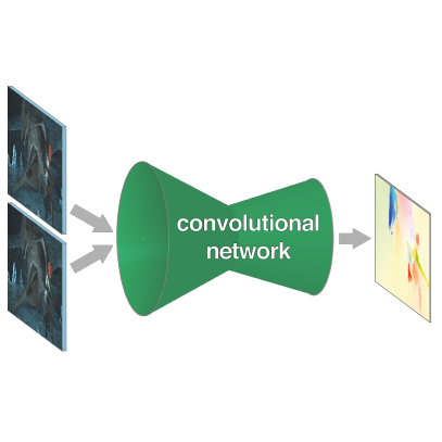 FlowNet: Learning Optical Flow with Convolutional Networks (ICCV 2015)