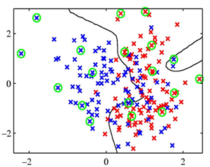 CiteSeerX — A Tutorial on Support Vector Machines for Pattern